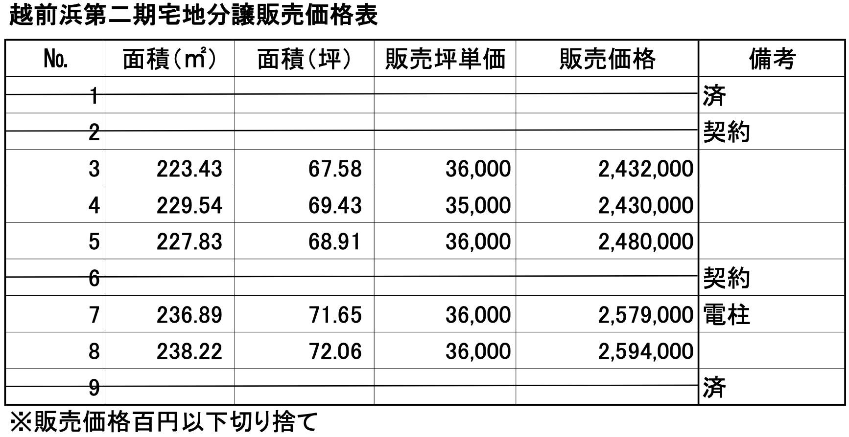 201008_bunjo_price